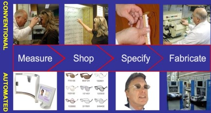 1st Virtual try-on System for Eyewear Marketing and Optics Production Rationalization