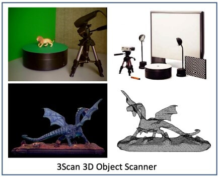 3Scan  – 1st Passive 3D Object Scanner